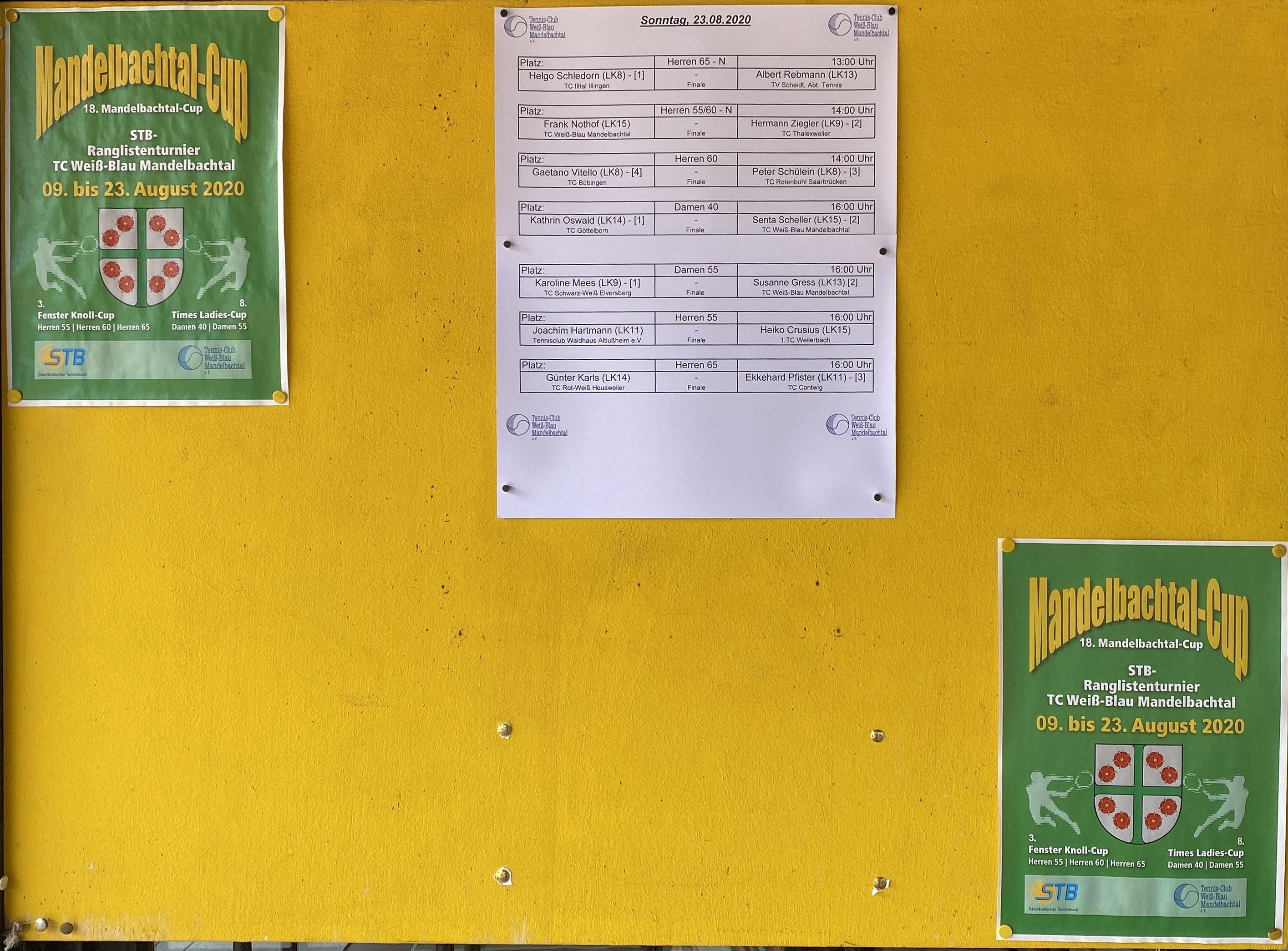 18.-Mandelbachtal-Cup-2020-81
