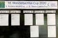 18.-Mandelbachtal-Cup-2020-80